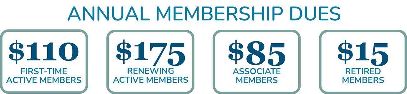 TCTA Membership Tiers